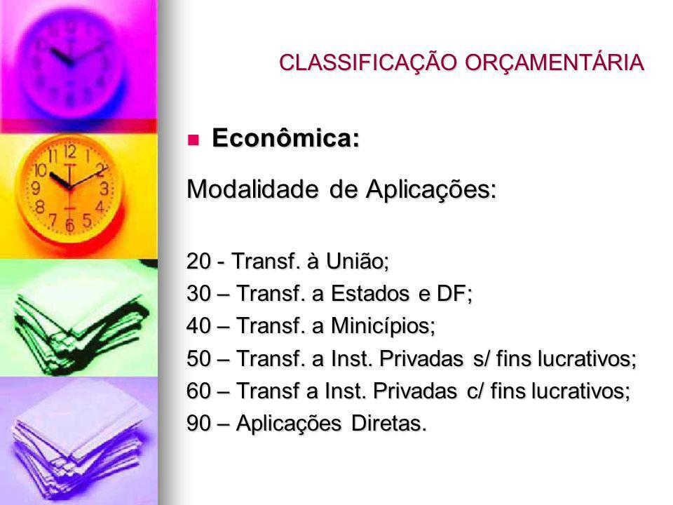 Econômica: Econômica: Modalidade de Aplicações: 20 - Transf. à União; 30 – Transf. a Estados e DF; 40 – Transf. a Minicípios; 50 – Transf. a Inst. Pri
