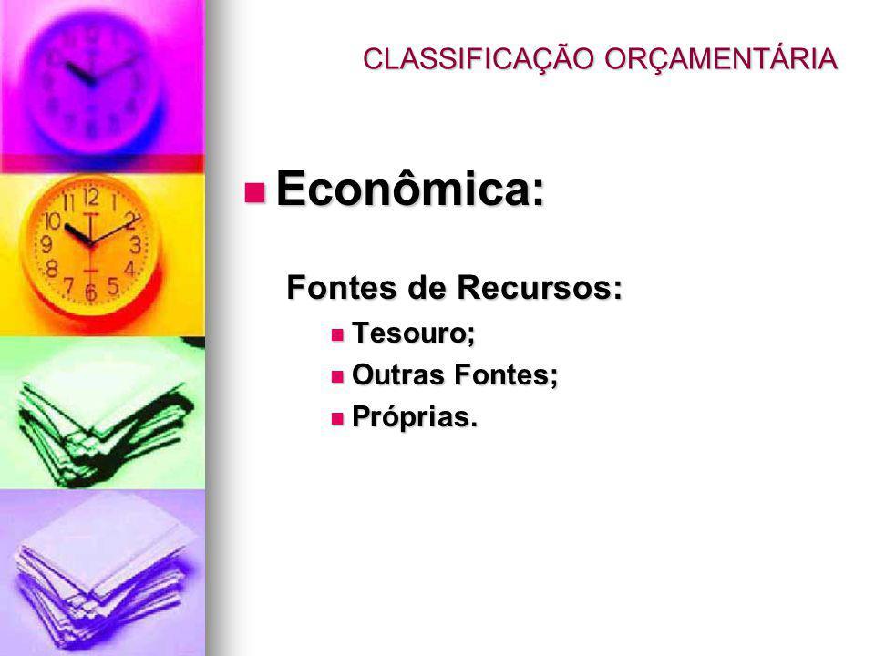 CLASSIFICAÇÃO ORÇAMENTÁRIA Econômica: Econômica: Fontes de Recursos: Tesouro; Tesouro; Outras Fontes; Outras Fontes; Próprias.
