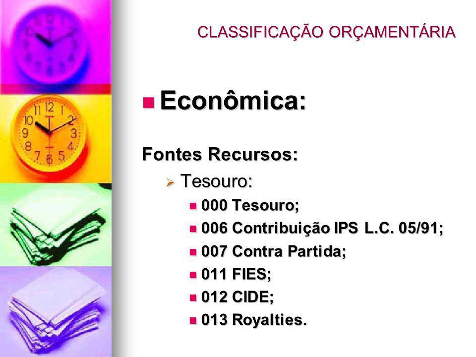 CLASSIFICAÇÃO ORÇAMENTÁRIA Econômica: Econômica: Fontes Recursos: Tesouro: Tesouro: 000 Tesouro; 000 Tesouro; 006 Contribuição IPS L.C. 05/91; 006 Con