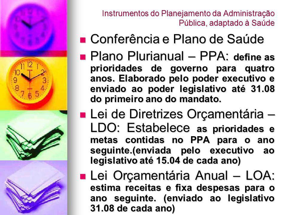 Conferência e Plano de Saúde Conferência e Plano de Saúde Plano Plurianual – PPA: define as prioridades de governo para quatro anos. Elaborado pelo po