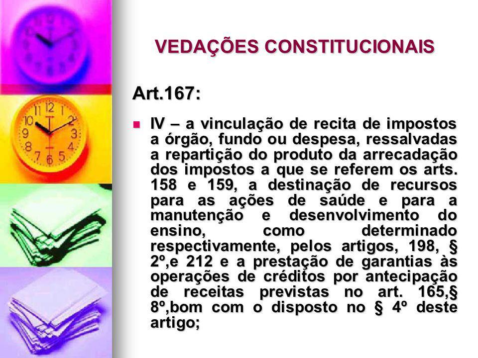VEDAÇÕES CONSTITUCIONAIS Art.167: IV – a vinculação de recita de impostos a órgão, fundo ou despesa, ressalvadas a repartição do produto da arrecadação dos impostos a que se referem os arts.