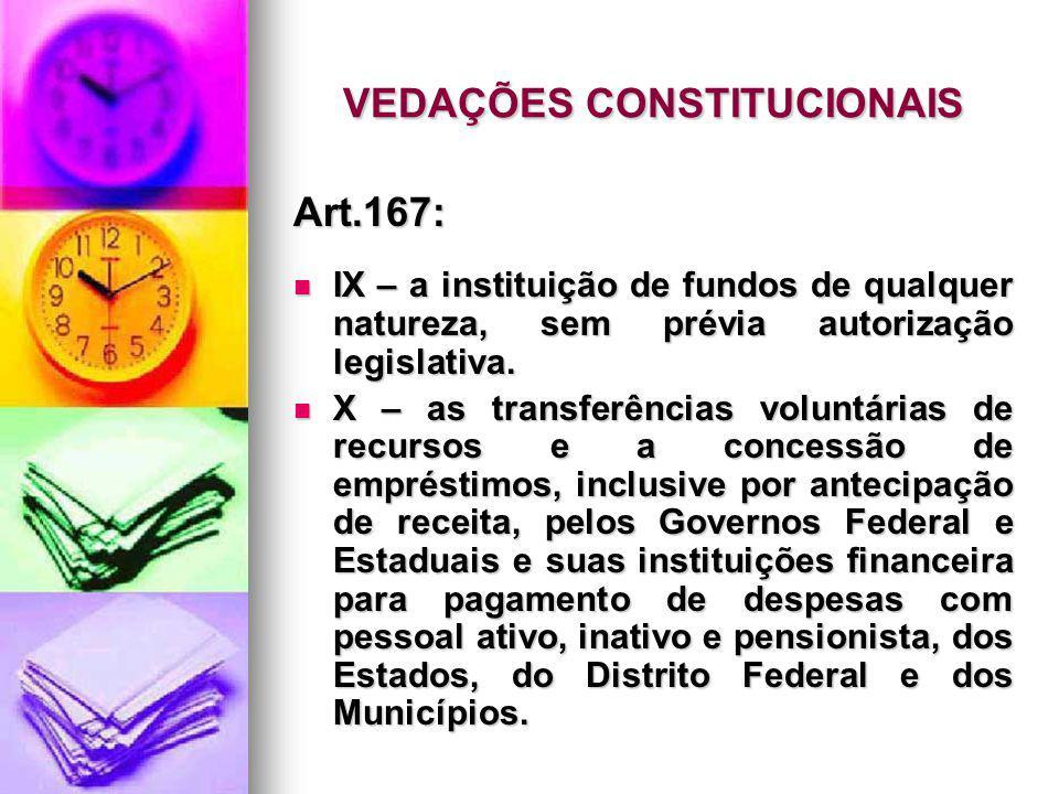 VEDAÇÕES CONSTITUCIONAIS Art.167: IX – a instituição de fundos de qualquer natureza, sem prévia autorização legislativa. IX – a instituição de fundos