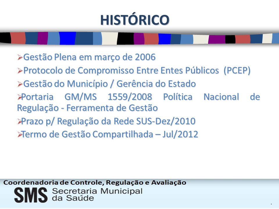 Gestão Plena em março de 2006 Gestão Plena em março de 2006 Protocolo de Compromisso Entre Entes Públicos (PCEP) Protocolo de Compromisso Entre Entes