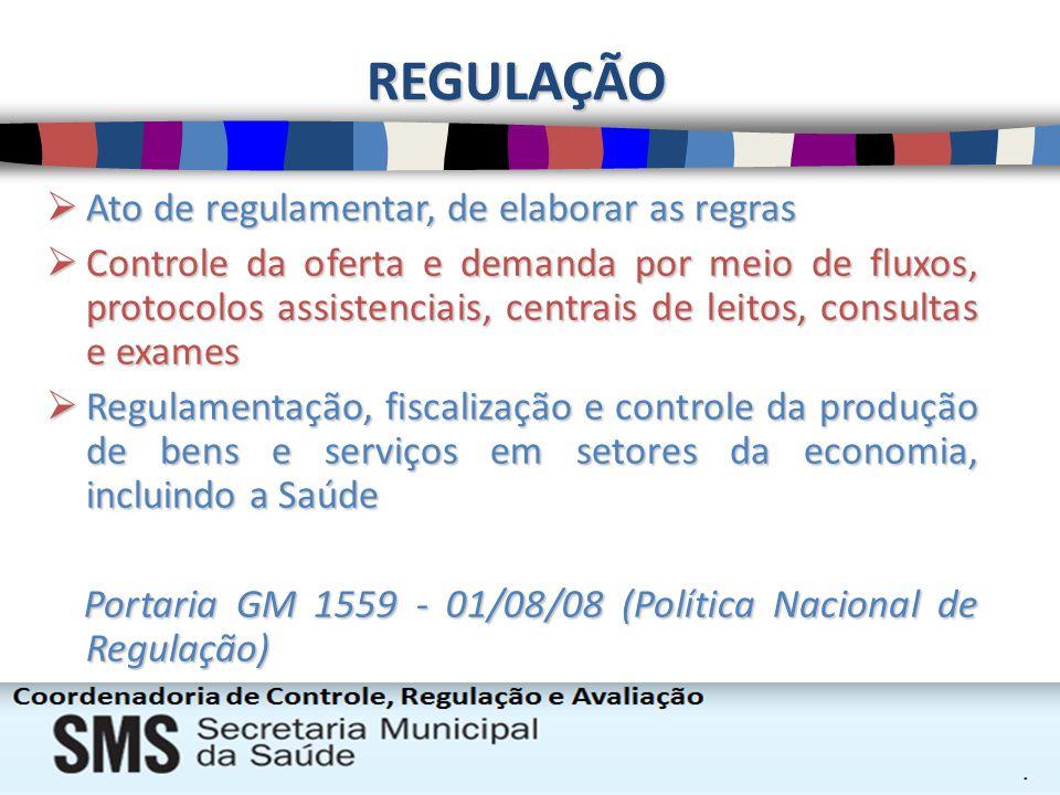 REGULAÇÃO Ato de regulamentar, de elaborar as regras Ato de regulamentar, de elaborar as regras Controle da oferta e demanda por meio de fluxos, proto
