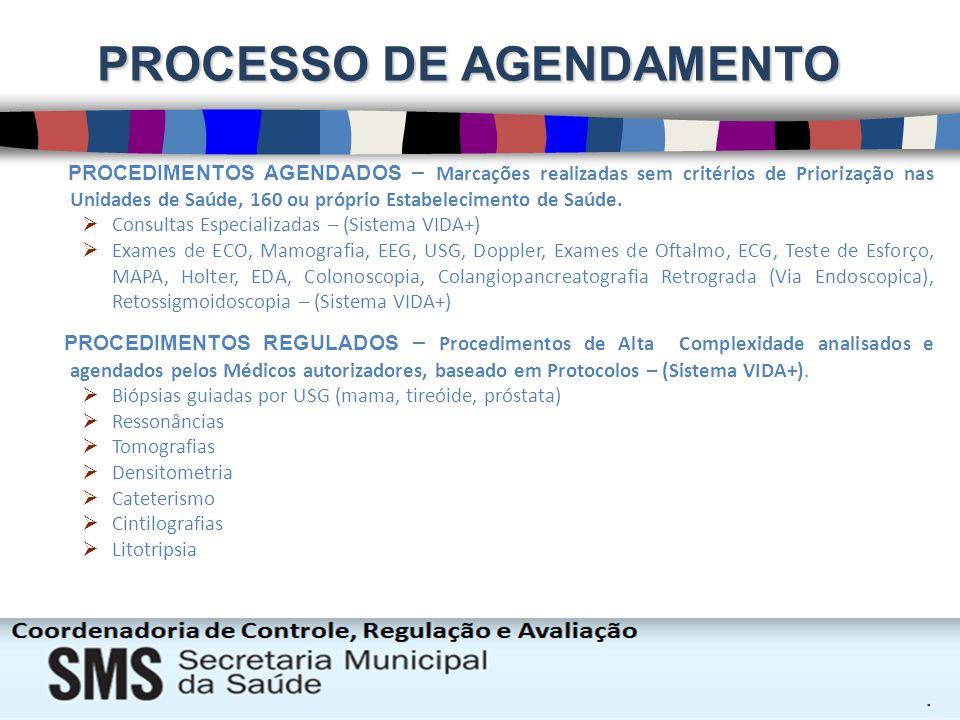PROCEDIMENTOS AGENDADOS – Marcações realizadas sem critérios de Priorização nas Unidades de Saúde, 160 ou próprio Estabelecimento de Saúde. Consultas