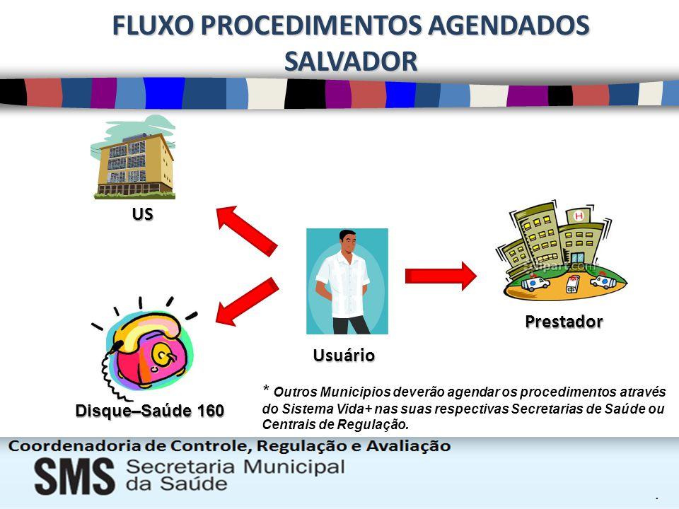 Usuário US Prestador Disque–Saúde 160 FLUXO PROCEDIMENTOS AGENDADOS SALVADOR * Outros Municipios deverão agendar os procedimentos através do Sistema V