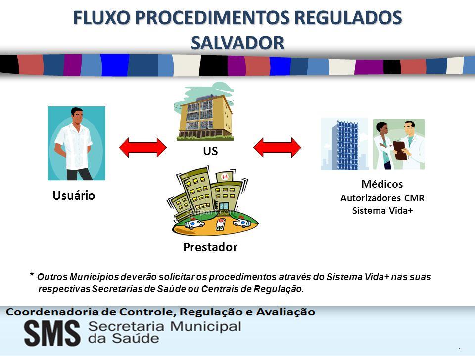 Médicos Autorizadores CMR Sistema Vida+ US * Outros Municipios deverão solicitar os procedimentos através do Sistema Vida+ nas suas respectivas Secret
