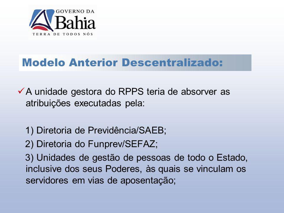 A unidade gestora do RPPS teria de absorver as atribuições executadas pela: 1) Diretoria de Previdência/SAEB; 2) Diretoria do Funprev/SEFAZ; 3) Unidad