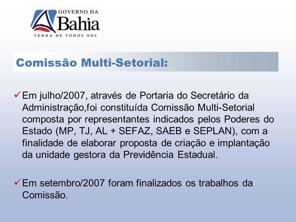 Em julho/2007, através de Portaria do Secretário da Administração,foi constituída Comissão Multi-Setorial composta por representantes indicados pelos