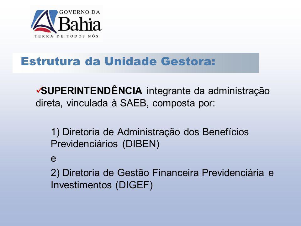 SUPERINTENDÊNCIA integrante da administração direta, vinculada à SAEB, composta por: 1) Diretoria de Administração dos Benefícios Previdenciários (DIB