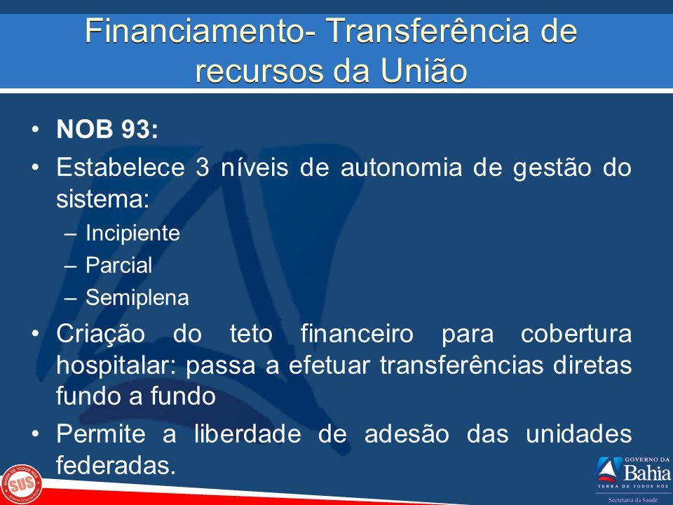 Financiamento- Transferência de recursos da União NOB 93: Estabelece 3 níveis de autonomia de gestão do sistema: –Incipiente –Parcial –Semiplena Criaç