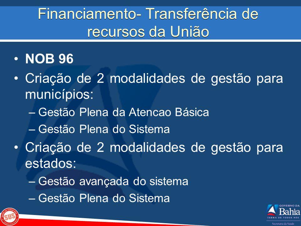 Financiamento- Transferência de recursos da União NOB 96 Criação de 2 modalidades de gestão para municípios: –Gestão Plena da Atencao Básica –Gestão P