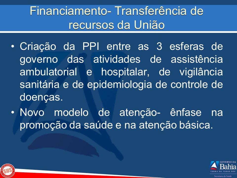 Financiamento- Transferência de recursos da União Criação da PPI entre as 3 esferas de governo das atividades de assistência ambulatorial e hospitalar