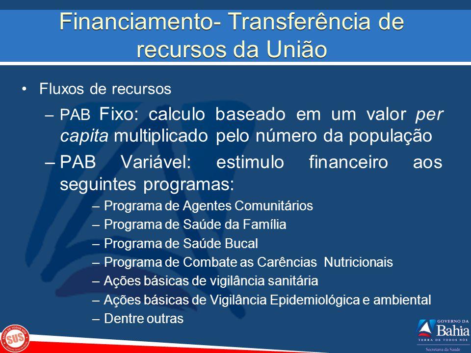 Financiamento- Transferência de recursos da União Fluxos de recursos –PAB Fixo: calculo baseado em um valor per capita multiplicado pelo número da pop