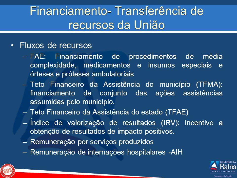 Financiamento- Transferência de recursos da União Fluxos de recursos –FAE: Financiamento de procedimentos de média complexidade, medicamentos e insumo