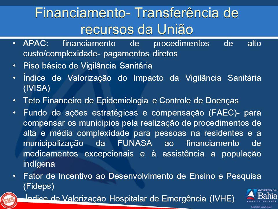 Financiamento- Transferência de recursos da União APAC: financiamento de procedimentos de alto custo/complexidade- pagamentos diretos Piso básico de V