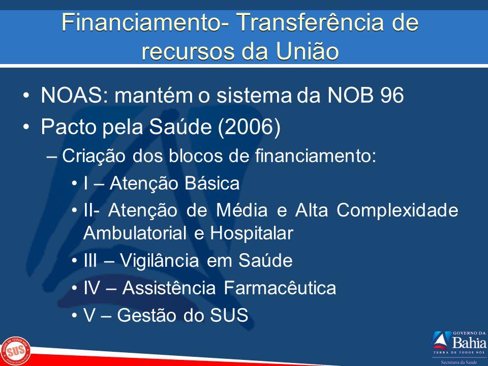 Financiamento- Transferência de recursos da União NOAS: mantém o sistema da NOB 96 Pacto pela Saúde (2006) –Criação dos blocos de financiamento: I – A