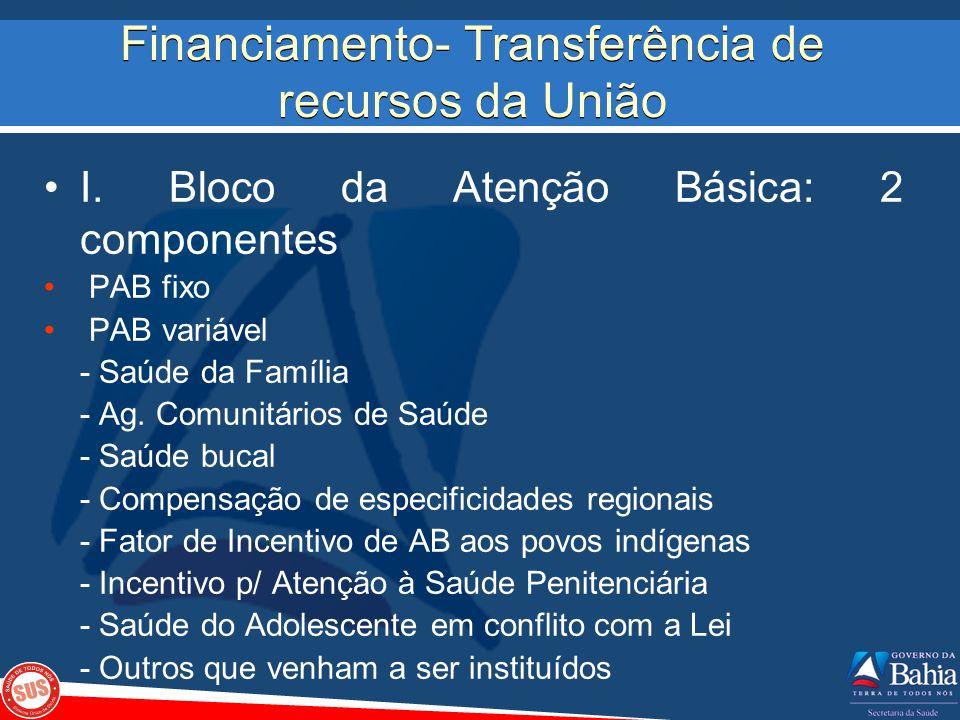 Financiamento- Transferência de recursos da União I. Bloco da Atenção Básica: 2 componentes PAB fixo PAB variável - Saúde da Família - Ag. Comunitário