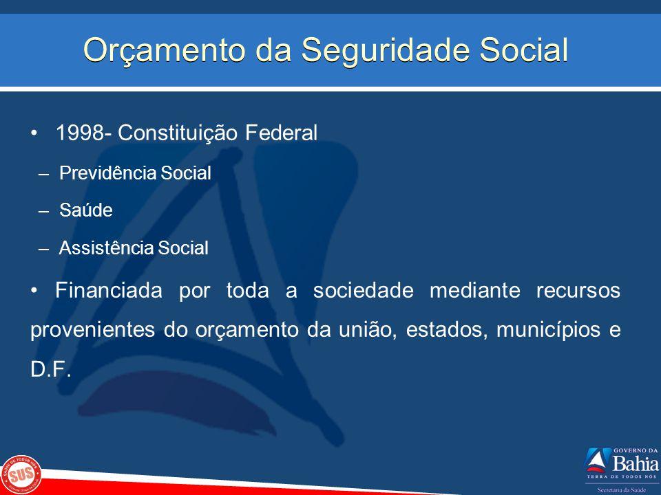 Orçamento da Seguridade Social 1998- Constituição Federal –Previdência Social –Saúde –Assistência Social Financiada por toda a sociedade mediante recu