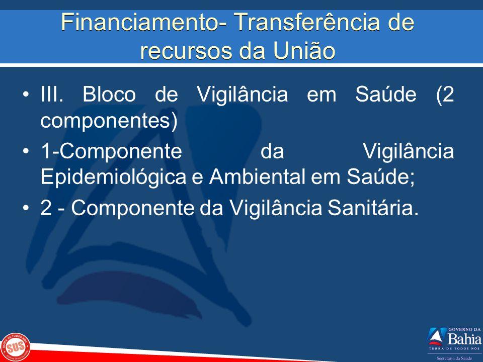 Financiamento- Transferência de recursos da União III. Bloco de Vigilância em Saúde (2 componentes) 1-Componente da Vigilância Epidemiológica e Ambien