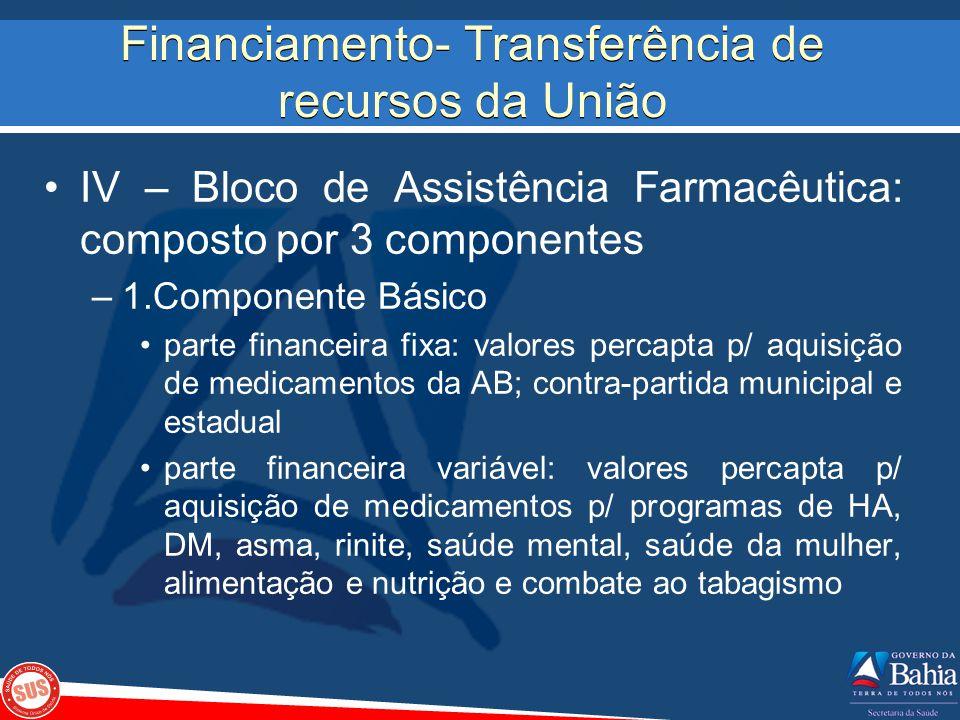 Financiamento- Transferência de recursos da União IV – Bloco de Assistência Farmacêutica: composto por 3 componentes –1.Componente Básico parte financ