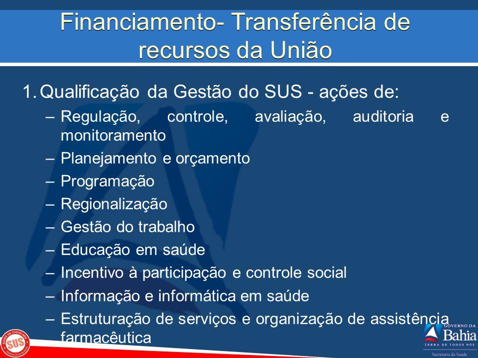 Financiamento- Transferência de recursos da União 1.Qualificação da Gestão do SUS - ações de: –Regulação, controle, avaliação, auditoria e monitoramen