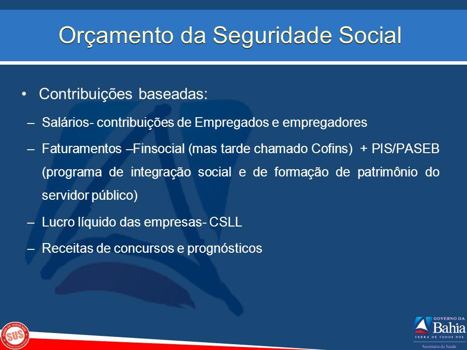 Orçamento da Seguridade Social Contribuições baseadas: –Salários- contribuições de Empregados e empregadores –Faturamentos –Finsocial (mas tarde chama