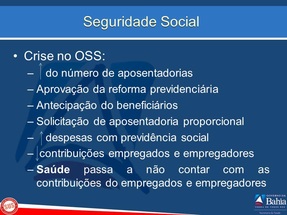 Seguridade Social Crise no OSS: – do número de aposentadorias –Aprovação da reforma previdenciária –Antecipação do beneficiários –Solicitação de apose