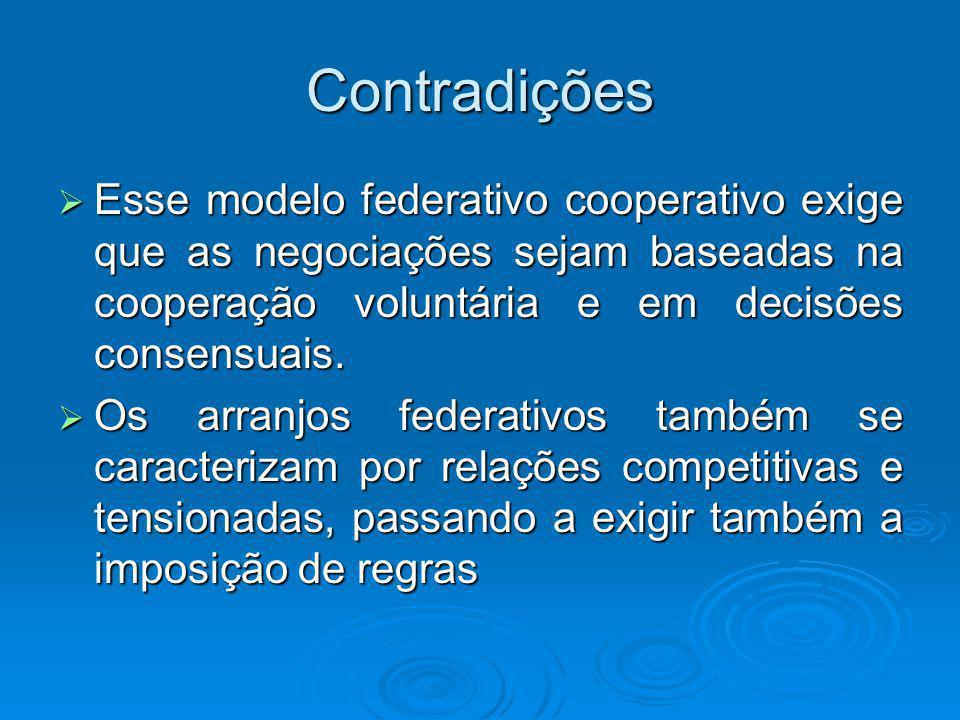 Cooperação ou competição.