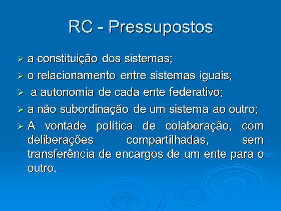 Tensões, limites e interesses entre os entes federativos A CF, ao optar pelo RC, não levou em consideração as tensões, próprias de interesses conflitantes, que se manifestam nas relações entre as instâncias de poder.