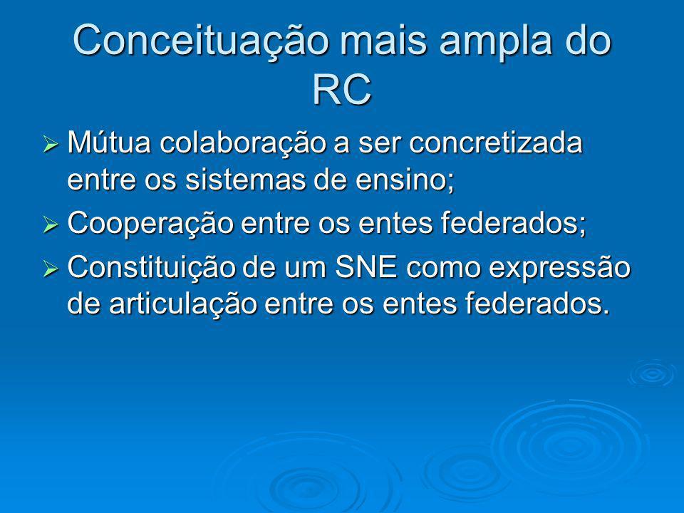 Colaboração x normatização Assim se constitui a idéia do Regime de Colaboração: uma forma de relacionamento entre os entes federados que, ao mesmo tempo em que se pretenda solidária, clama por formas de normatização.