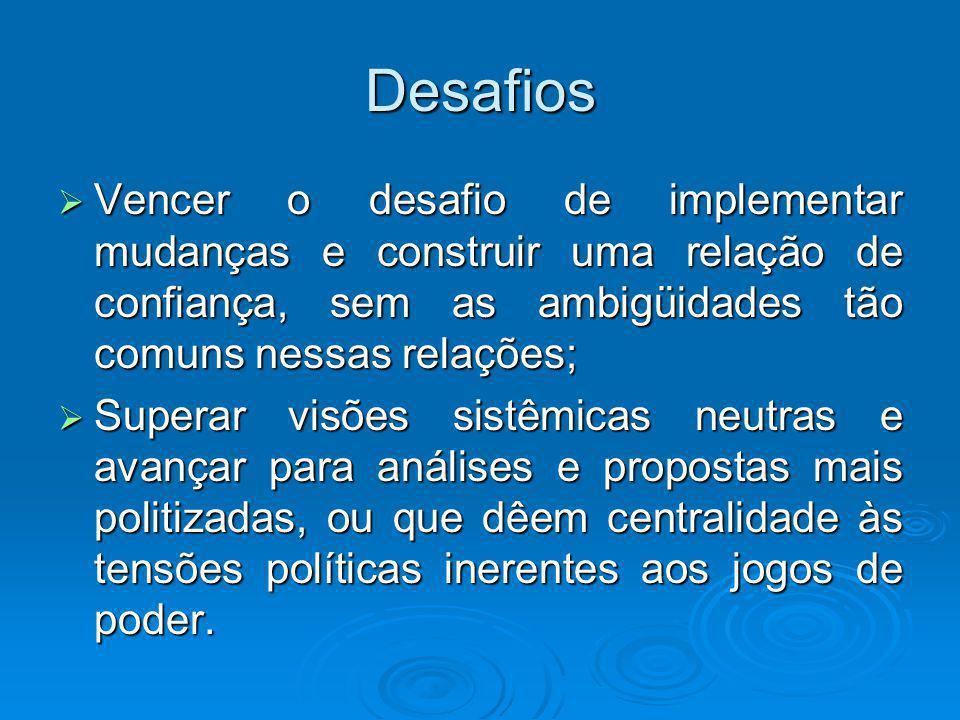 Referências Elaborado a partir da dissertação do Mestrado em Educação e Contemporaneidade – PPGEduc – Uneb sob o título Regime de Colaboração: ideologia das práticas de parceria na Bahia.