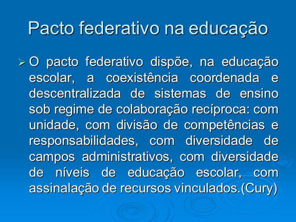 A educação no Brasil organiza-se de forma sistêmica CF/88, art.