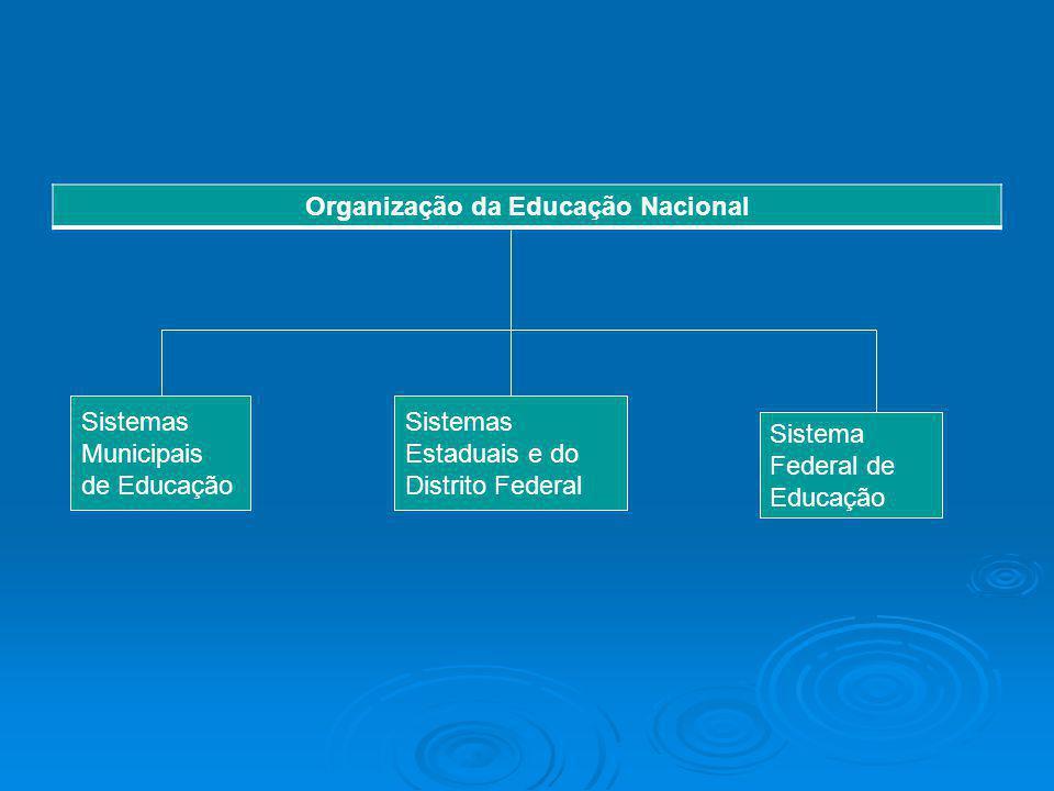 Sistemas de ensino – Par.