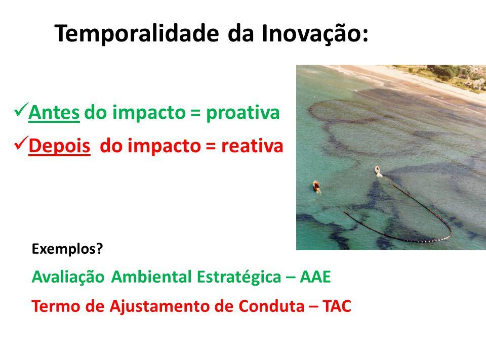 Antes do impacto = proativa Depois do impacto = reativa Exemplos? Avaliação Ambiental Estratégica – AAE Termo de Ajustamento de Conduta – TAC Temporal