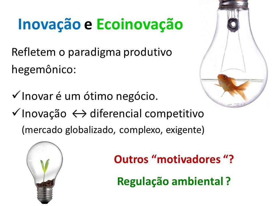 Inovação e Ecoinovação Refletem o paradigma produtivo hegemônico: Inovar é um ótimo negócio. Inovação diferencial competitivo (mercado globalizado, co