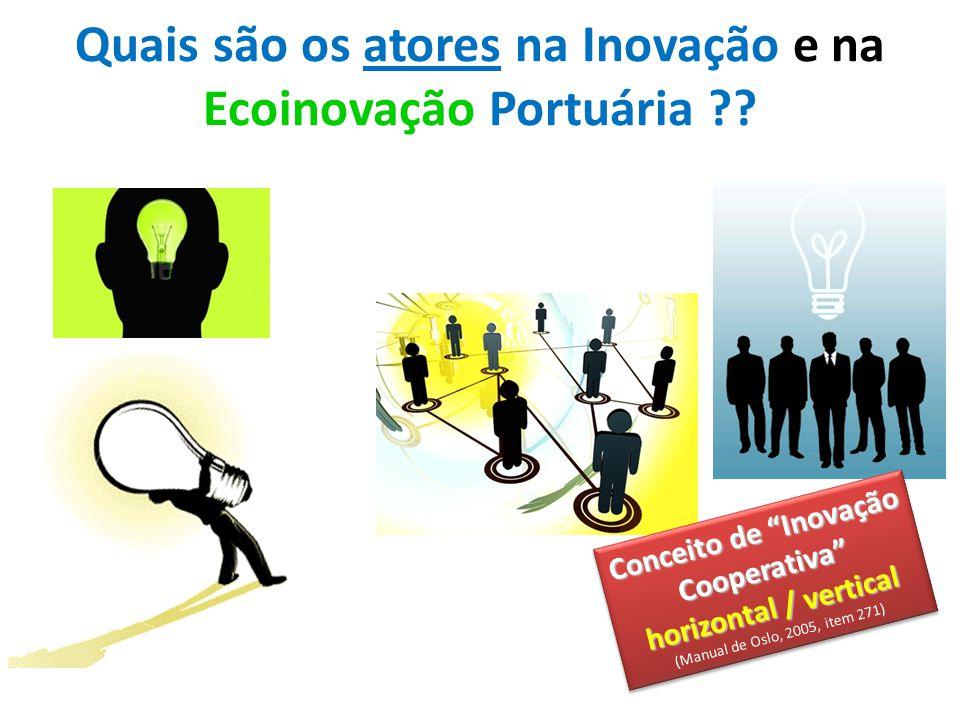 Quais são os atores na Inovação e na Ecoinovação Portuária ?? Conceito de Inovação Cooperativa horizontal / vertical (Manual de Oslo, 2005, item 271)