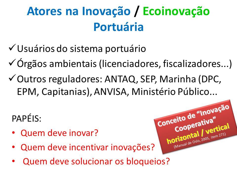 Atores na Inovação / Ecoinovação Portuária Usuários do sistema portuário Órgãos ambientais (licenciadores, fiscalizadores...) Outros reguladores: ANTA