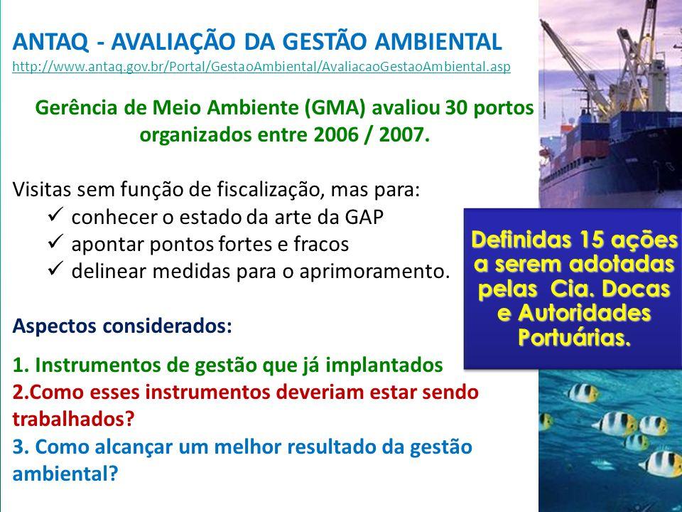 ANTAQ - AVALIAÇÃO DA GESTÃO AMBIENTAL http://www.antaq.gov.br/Portal/GestaoAmbiental/AvaliacaoGestaoAmbiental.asp http://www.antaq.gov.br/Portal/Gesta