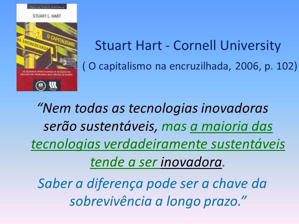 Stuart Hart - Cornell University ( O capitalismo na encruzilhada, 2006, p. 102) Nem todas as tecnologias inovadoras serão sustentáveis, mas a maioria