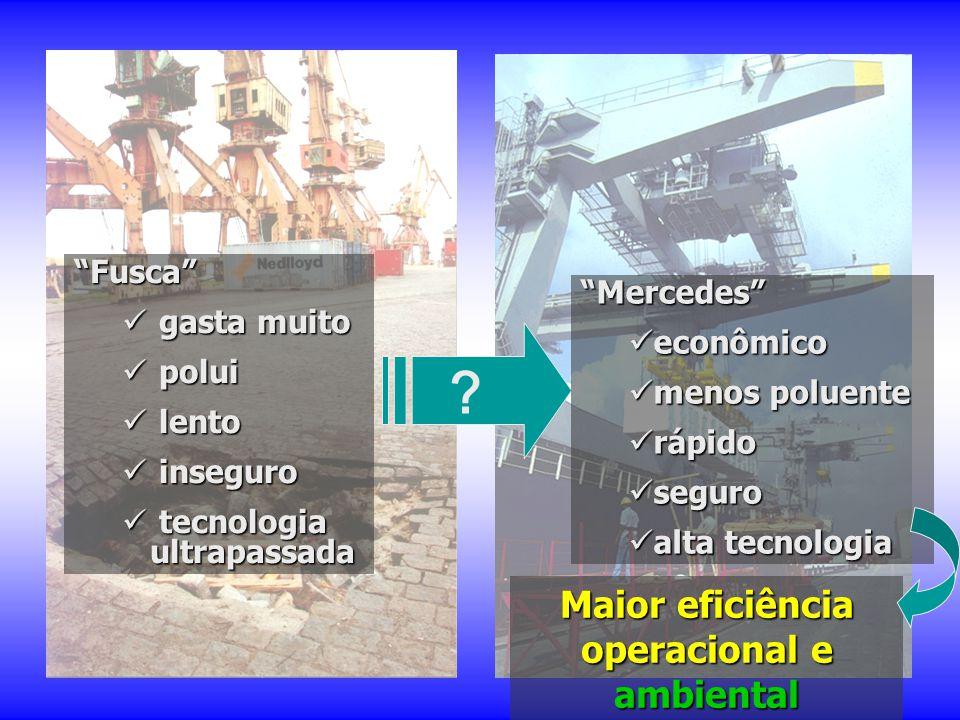 ? Mercedes econômico econômico menos poluente menos poluente rápido rápido seguro seguro alta tecnologia alta tecnologia Fusca gasta muito gasta muito