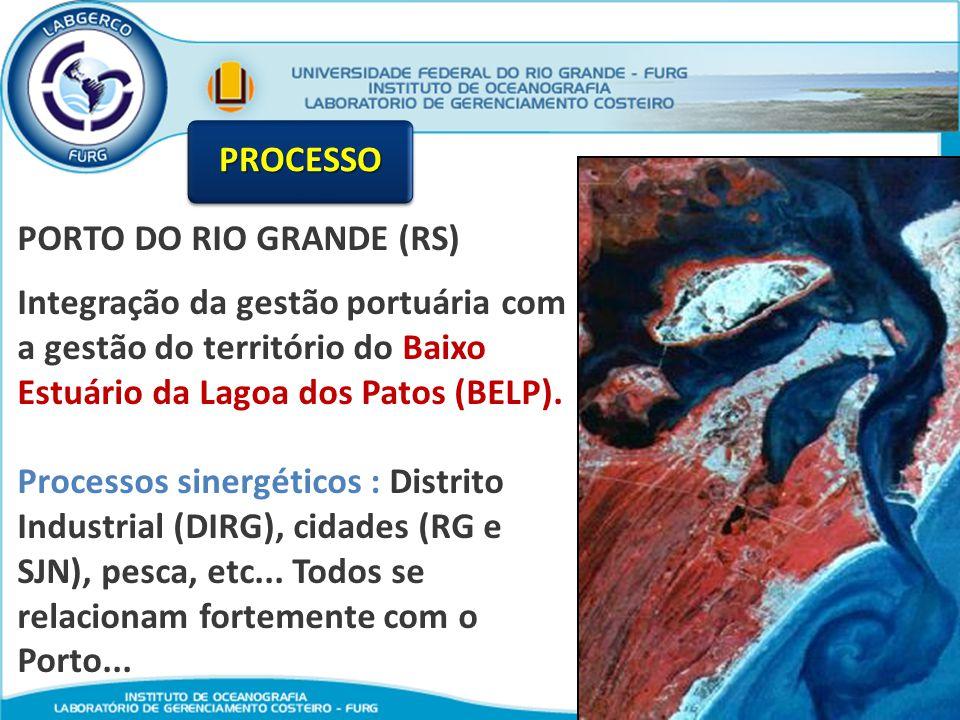 PORTO DO RIO GRANDE (RS) Integração da gestão portuária com a gestão do território do Baixo Estuário da Lagoa dos Patos (BELP). Processos sinergéticos