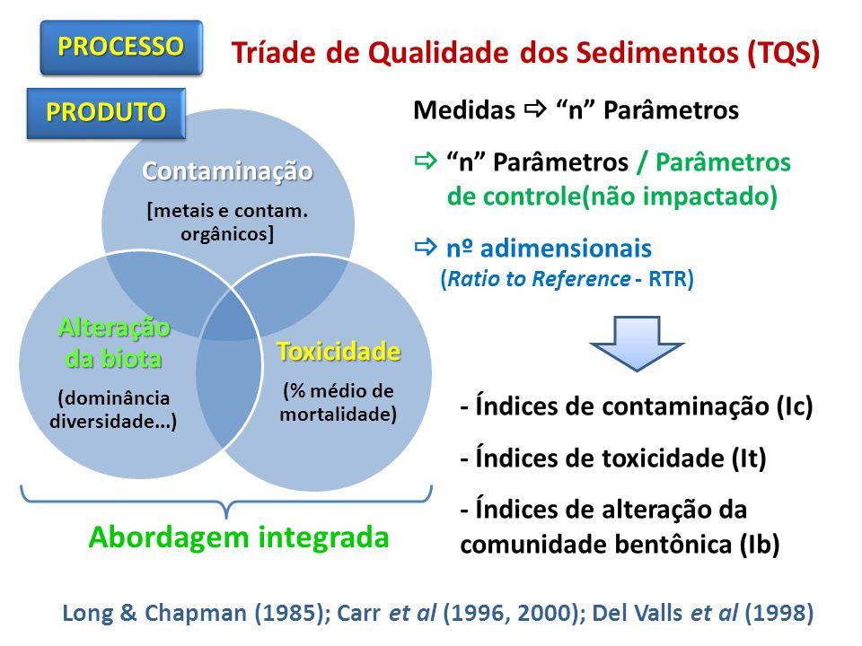 - Índices de contaminação (Ic) - Índices de toxicidade (It) - Índices de alteração da comunidade bentônica (Ib) Abordagem integrada Medidas n Parâmetr