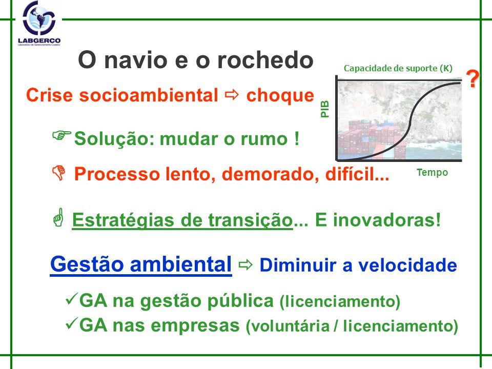 Fonte: Luíza Gusmão - ANTAQ Fonte: Tagliani & Asmus Envolvimento Responsabilidade Comprometimento