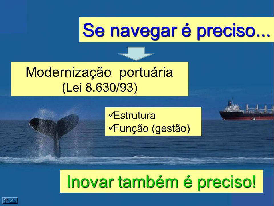 Inovar também é preciso! Se navegar é preciso... Modernização portuária (Lei 8.630/93) Estrutura Função (gestão)