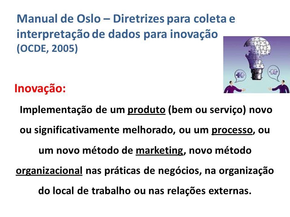 ...diz respeito a uma idéia, método ou objeto que é criado com um padrão diferente dos que até então eram conhecidos (KOVARY, 2007).