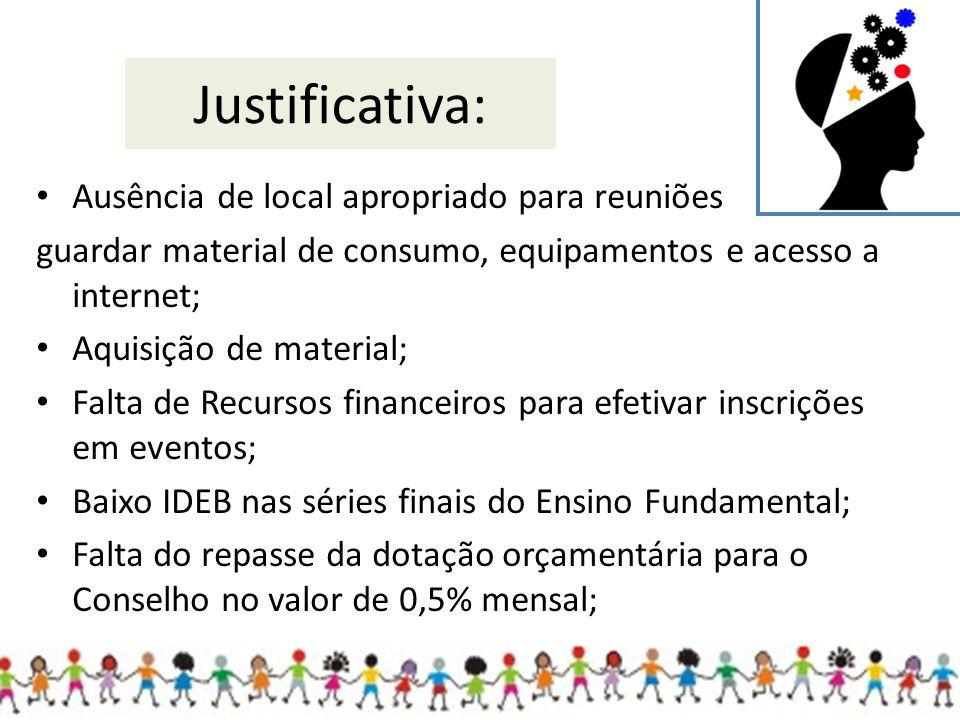 Justificativa: Ausência de local apropriado para reuniões guardar material de consumo, equipamentos e acesso a internet; Aquisição de material; Falta