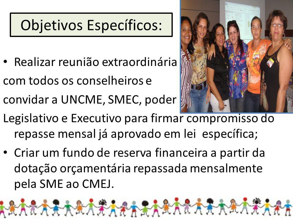 Objetivos Específicos: Realizar reunião extraordinária com todos os conselheiros e convidar a UNCME, SMEC, poder Legislativo e Executivo para firmar c