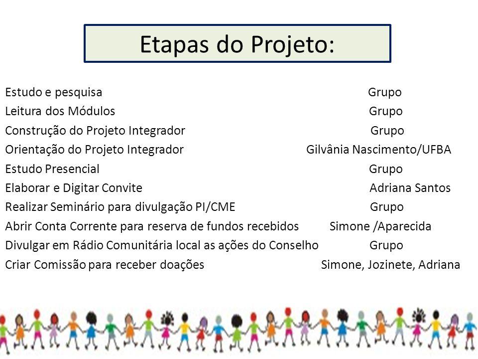 Etapas do Projeto: Estudo e pesquisa Grupo Leitura dos Módulos Grupo Construção do Projeto Integrador Grupo Orientação do Projeto Integrador Gilvânia