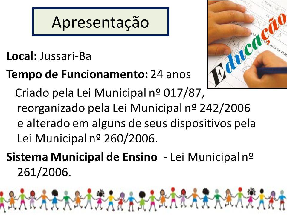 Apresentação Local: Jussari-Ba Tempo de Funcionamento: 24 anos Criado pela Lei Municipal nº 017/87, reorganizado pela Lei Municipal nº 242/2006 e alterado em alguns de seus dispositivos pela Lei Municipal nº 260/2006.